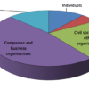 Datele nefinanciare și bugetul tău