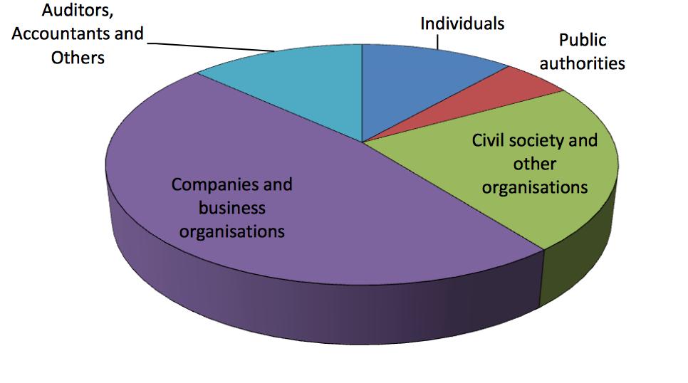 contributii state membre UE 2